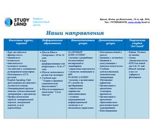 Английский, немецкий, испанский, французский языки и помощь в переводах в Ялте - Языковые школы в Крыму