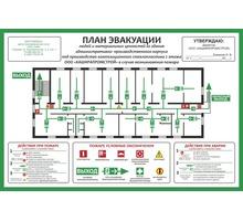 Планы эвакуации ,знаки пожарной безопасности - Охрана, безопасность в Ялте