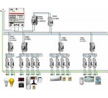 Квалифицированный электромонтаж  и установка и оборудования - Электрика в Симферополе