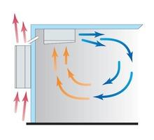 Холодильные камеры и оборудование для хранения и заморозки продуктов в Крыму и Евпатории. Монтаж - Продажа в Евпатории