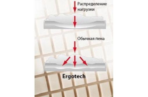 Ортопедические матрасы в Севастополе - Мягкая мебель в Севастополе