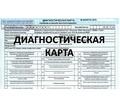 """Техосмотр, Автострахование """"АВТОСТОП"""" - Комиссионное оформление и страхование в Симферополе"""