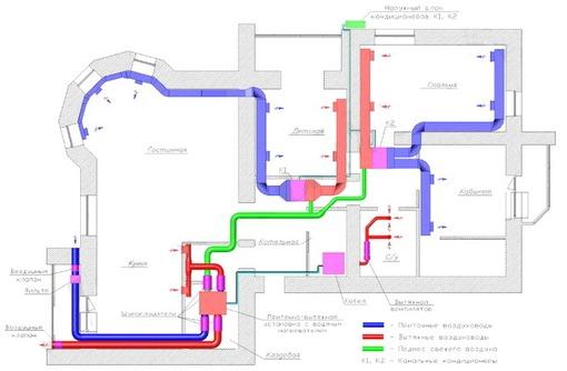 Проектирование и монтаж систем вентиляции для частных домов, бассейнов, пищеблоков в Севастополе, фото — «Реклама Севастополя»
