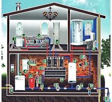 Подключение коммуникаций к дому-электроснабжение, газ, вода - Проектные работы, геодезия в Севастополе