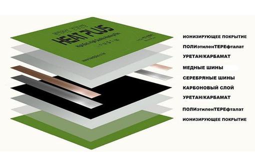 Инфракрасный сплошной пленочный пол Heat Plus NEW - Газ, отопление в Севастополе