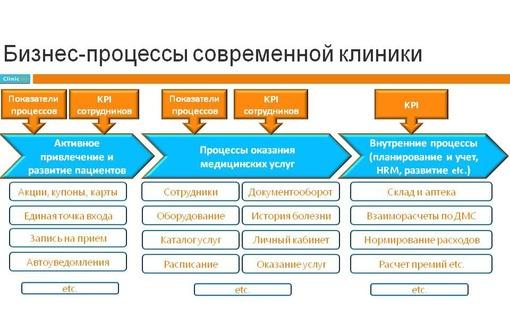 Помощник бизнес-тренера в консалтинговую компанию, фото — «Реклама Севастополя»