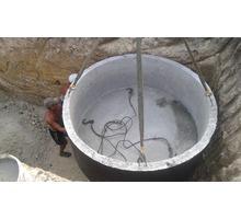 Кольцо бетонное с дном (бассейн 2 метра) КС 20.9 - Бани, бассейны и сауны в Крыму