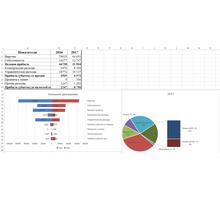 """Компьютерные курсы по Excel """"От простого к сложному"""" - Семинары, тренинги в Крыму"""