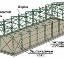 Изготовление монтаж , демонтаж металлоконструкций в Крыму. - Металлические конструкции в Симферополе