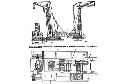 Аренда строительной техники и монтажных кранов МКГ гп 25 - 40 тонн - Строительные работы в Севастополе