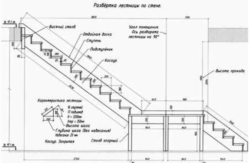 Внутренние и наружные металлические лестницы - Лестницы в Севастополе