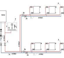 Проекты по инженерным системам.!!!!! - Проектные работы, геодезия в Симферополе