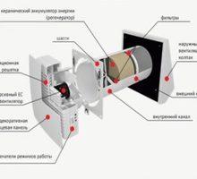 Вентиляция с рекуперацией - Кондиционеры, вентиляция в Евпатории