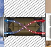 Рекуператор воздуха Marley MEnV-180 PLUS - Кондиционеры, вентиляция в Алуште