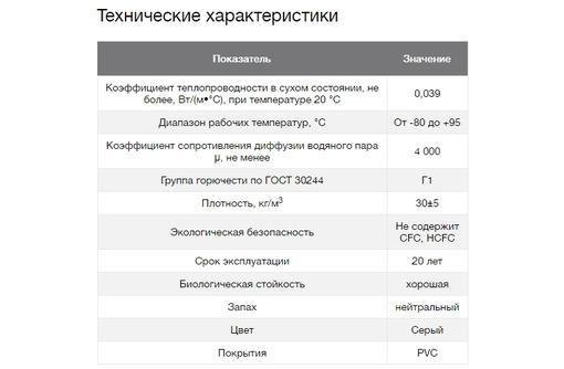 Теплоизоляция для систем отопления и сантехники K-FLEX Трубки PE без покрытия - Изоляционные материалы в Севастополе
