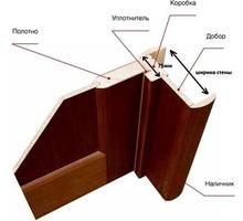 Установка межкомнатных и входных дверей - Ремонт, установка окон и дверей в Симферополе