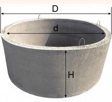 Кольцо стеновое бетонное КС 7.1.5 - ЖБИ в Симферополе