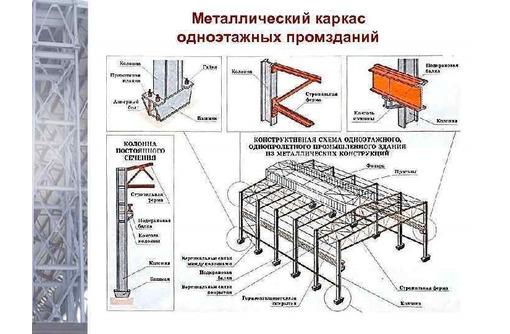 Строительные услуги быстровозводимые здания из металлоконструкций - Строительные работы в Севастополе