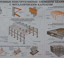 Металлоконструкции для строительства: закладные, армокаркасы, нестандартные конструкции из металла. - Строительные работы в Севастополе
