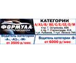 Обучение водителей на категории А, А1, М, В, ВЕ, С, СЕ, D - Автошкола «Формула», фото — «Реклама Севастополя»