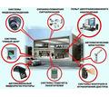 СИСТЕМЫ БЕЗОПАСНОСТИ и видеонаблюдения - Охрана, безопасность в Керчи