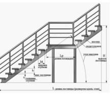 Внутренние и наружные металлические лестницы – изготовление и монтаж металлоконструкций. - Металлические конструкции в Севастополе