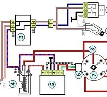 Ремонт восстановление изготовление электропроводки - Ремонт коммерческого транспорта в Севастополе