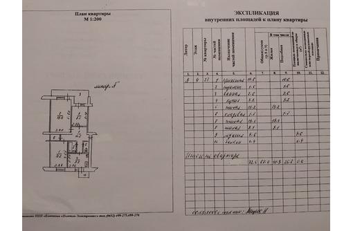 Республика Крым п.г.т Зуя - Квартиры в Белогорске