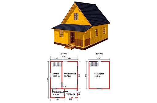 разработка проектно-сметной документации , проектирование - Проектные работы, геодезия в Армавире