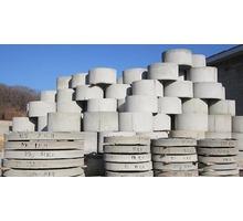 Продам ЖБИ изделия от производителя - Бетон, раствор в Краснодаре