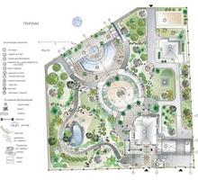 Проектирование ландшафтного дизайна в 3D. - Проектные работы, геодезия в Краснодаре