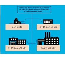 Технологическое присоединение к сетям электроснабжения - Юридические услуги в Анапе