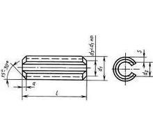 Штифт ГОСТ 14229-93 пружинный - Металлы, металлопрокат в Краснодарском Крае