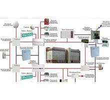 Монтаж пожарной сигнализации - Охрана, безопасность в Геленджике