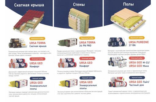 Утеплитель URSA в Армавире и Новокубанске - Изоляционные материалы в Армавире