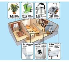 Баланс водопотребления и водоотведения - Сантехника, канализация, водопровод в Сочи