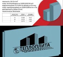 ЕС ТЕПЛОПЛИТА из экструдированного пенополистирола 585х1185мм (50мм) - Ремонт, отделка в Краснодаре
