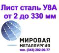 Продам лист У8А, сталь У8, полоса У8А - Металлы, металлопрокат в Краснодарском Крае