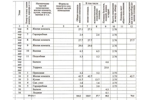 Продаётся 4 к.кв. КМР ул. Сормовская, 164/ 126/ 14, эт. 16/ 17 мон. - Квартиры в Краснодаре