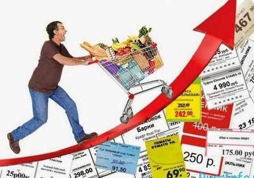 Максимальный рост потребительских цен за апрель в ЮФО зафиксирован в Севастополе